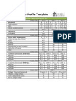 data profile