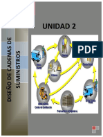 Unidad 2 logistica