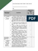 Planificación Curricular Modelo Para 5 Años