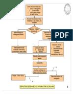 Diagrama Planteamiento Del Problema
