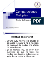 2 Comparaciones Multiples ANOVA