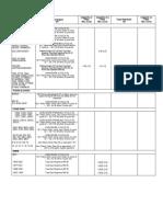 Eaton Model 11 Hydrostatic Transmission Repair Information