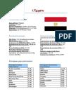 L'Egypte.docx