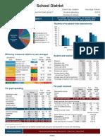cusd spending report march 2018