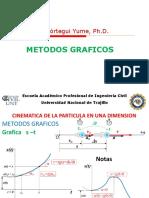 Cinematica_de_Particula_1D_-_Metodos_Graficos (1)