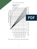 3.Gráfico-de-Correlación-del-Martillo-Schmidt-Miller-1965.pdf