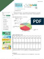 Data_行政院國家科學委員會補助專題研究計畫