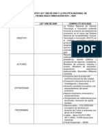 Cuadro Comparativo Ley 1286 de 2009 y La Politica Nacional de Ciencia