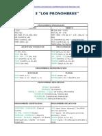 TEMA 3 - LOS PRONOMBRES EN INGLÉS.pdf