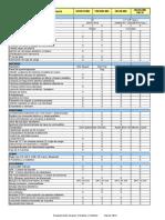 Ficha Técnica y Equipamiento VW Amarok Dark Label