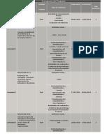 Cronograma Del Programa