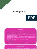 Alur Diagnosis