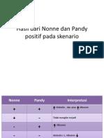 Hasil Dari Nonne Dan Pandy Positif Pada Skenario