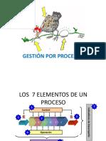 11 Gestion Por Procesos Sector Publico
