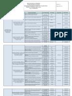 Cronograma Gestion Logistica - Fase Planeación- 2018