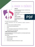 Resumen Gastritis