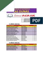 Res Lasdunas 20181