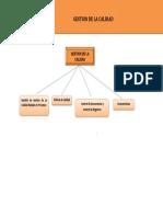 Evidencia 2 Mapa Conceptual AA1