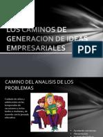 Los Caminos de Generacion de Ideas Empresariales