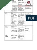 ses-435 practice plan