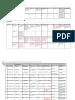 1.-Comparativa Controles y Procesos_aproximacion a Los Cambios Del Rd 19.09.10