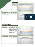 RSUP Sanglah Denpasar - Laporan Data Indikator Mutu Periode Januari - Desember 2016