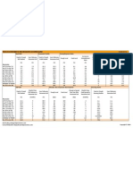 Recession Scorecard