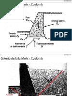 Clase 2 Criterio Mohr-Coulomb- Diagramas Pq