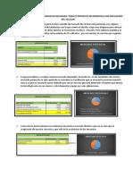 Estudio de Mercado de La Encuesta Realizada Para El Proyecto de Domotica Con Aplicación Del Celular
