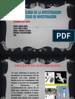 Procesos de Investigacion