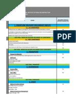 Annex 7 - IIRR Detailed Budget