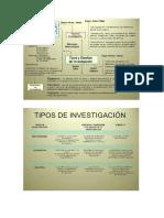 Resumen de Los Tipos de Investiagcion y Ejemplos