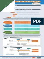 Documentation Guide_HSS9860 KPIs V1.0
