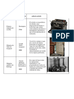 Intro..Ing.de Sistemas