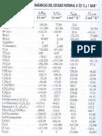 Tablas. Termoquímica.pdf