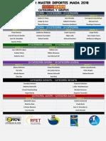 5º Torneo Mastermada Categorías y Grupos