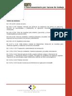 6.- Sistemática de Funcionamiento Por Turnos de Trabajo FINAL
