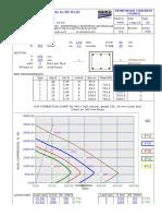 COLUMN CHART FOR  SYMMETRICALLY REINFORCED RECTANGULAR COLUMNS BENT ABOUT THE XX AXIS TO BS 81101997.xls