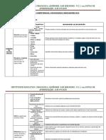 Cartel de Competencias, Capacidades e Indicadores 2016 - 1