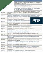 Listado de Normas Tecnicas Colombianas_calidad Del Agua