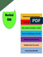 manfaat EBM