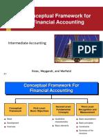 Conceptual Framework for Fin Acct