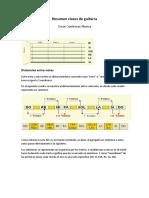 Resumen Clases de Guitarra