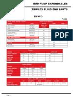 MUD PUMP EXPENDABLES Emsco.pdf