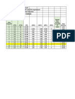 costs of production and profit maximization analysis for the perfect competitive market structure