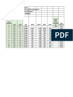 graphs  costs of production and profit maximization analysis for the perfect competitive market structure