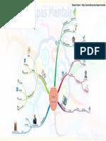 01 Mapa Mental Que Es