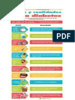 mitos y realidades de la diabetes.docx