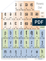 Alba English Phonemic Chart