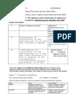 10518 Concurrence CVO Online RTI Shrigopalsoni